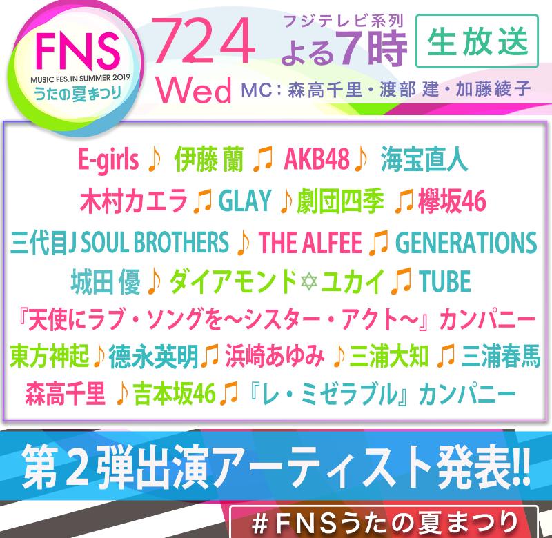ジャニーズWEST【FNS歌謡祭】で森高千里とコラボ